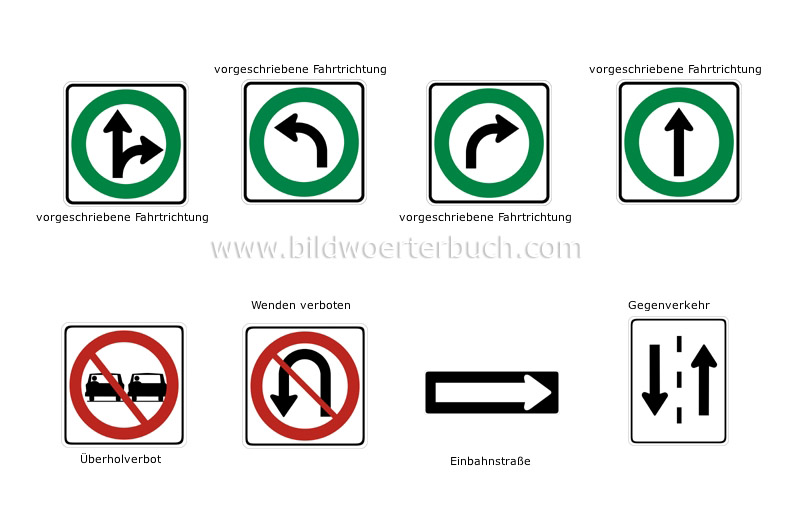 major North American road signs image