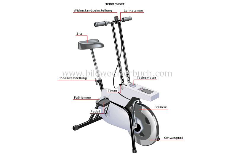 fitness equipment image