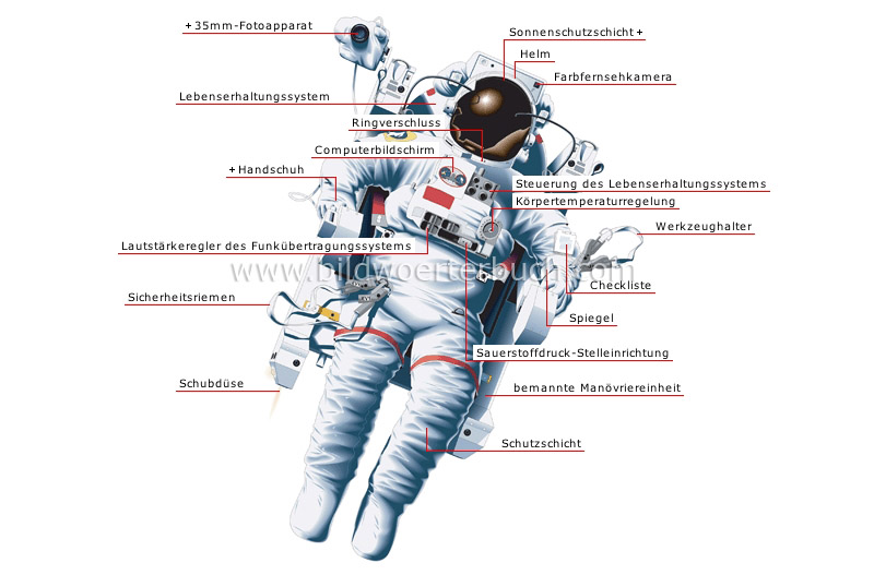 astronaut space suit labeled - photo #12