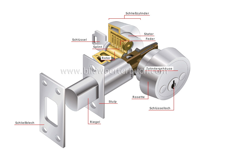 mortise lock image